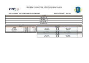 Circuito Rodeo Regionale Giovanile - Master finale S-F -Under 14 Girone Finale