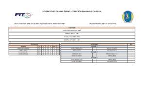 Circuito Rodeo Regionale Giovanile - Master finale - Under 10M Girone Finale