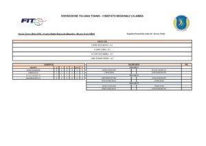 Circuito Rodeo Regionale Giovanile - Master finale - Under 12F Girone Finale
